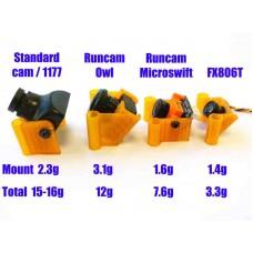 TPU Camera mount -  25mm spacing